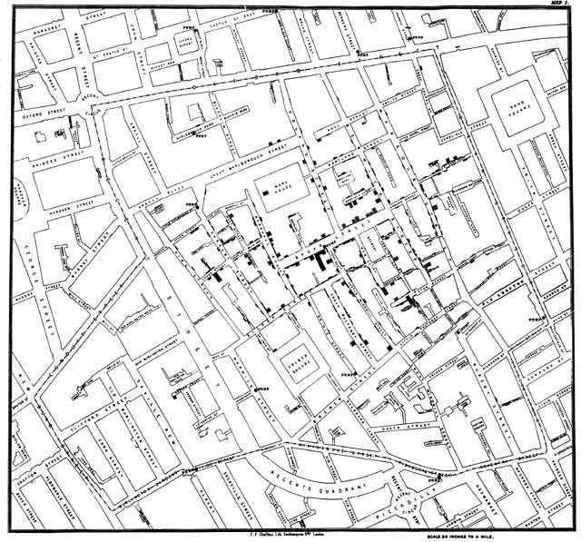 Jon Snow's Cholera Map.
