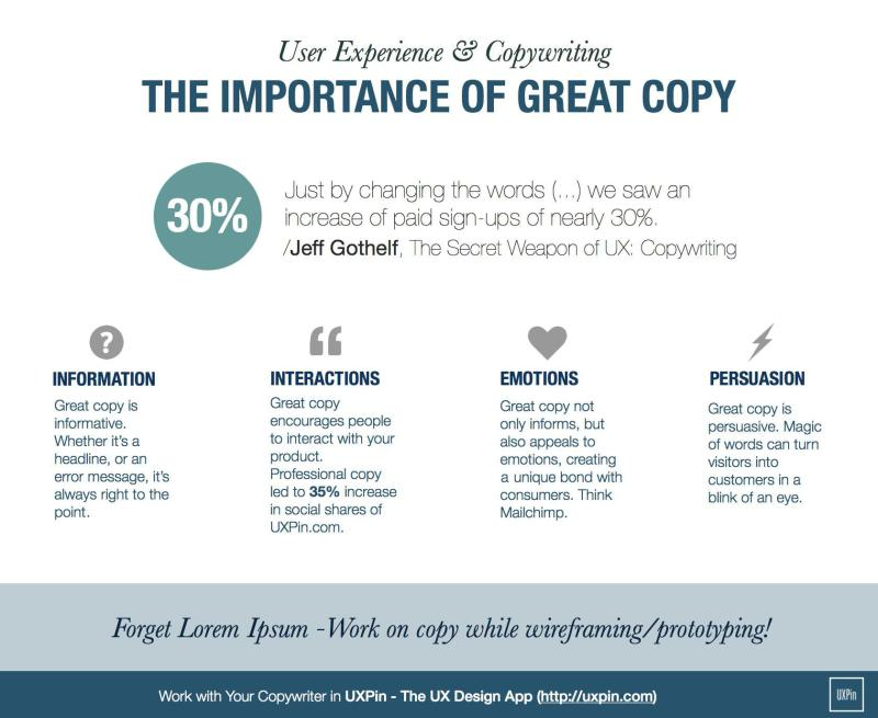The importance or great copy