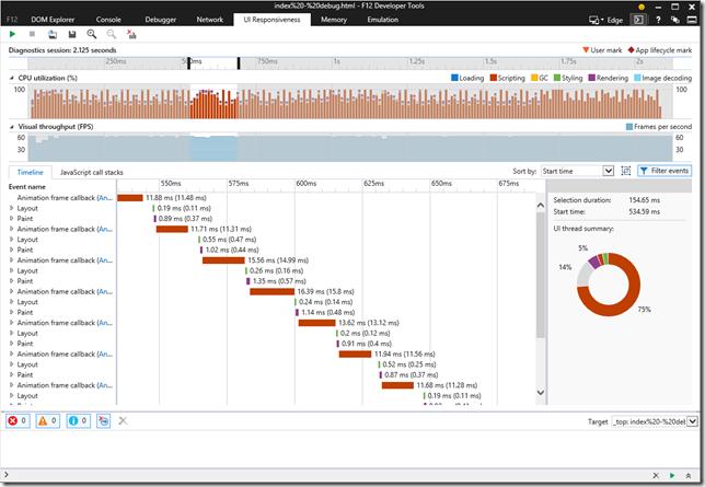 UI responsiveness screen loaded