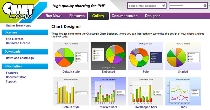ChartLogix PHP Graphs