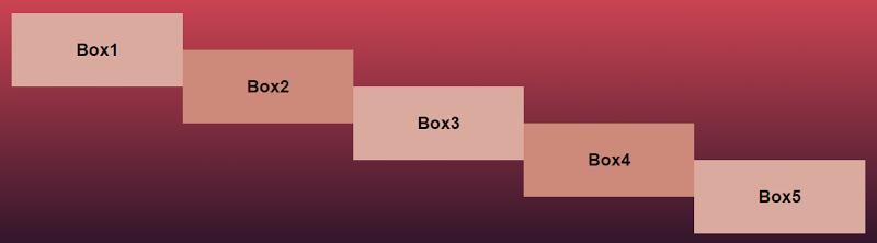 Flexbox mixin example