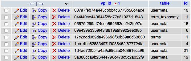 VersionPress Database