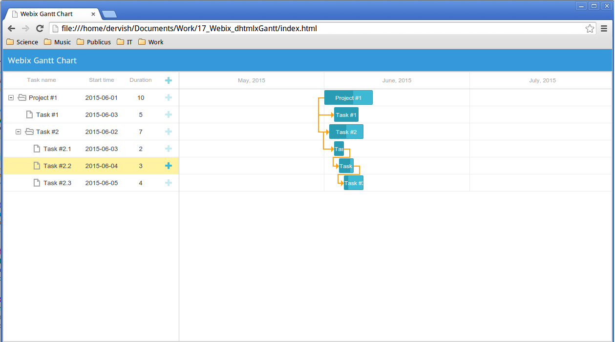 Making your own gantt chart with webix sitepoint scale nvjuhfo Image collections