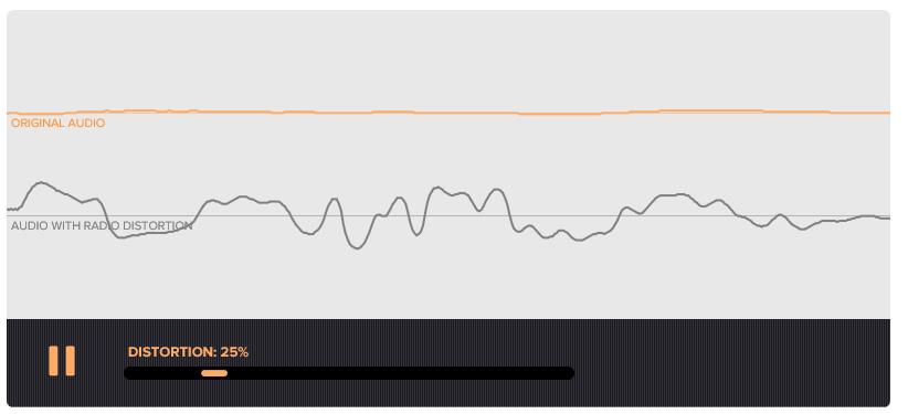 The Power of audio API