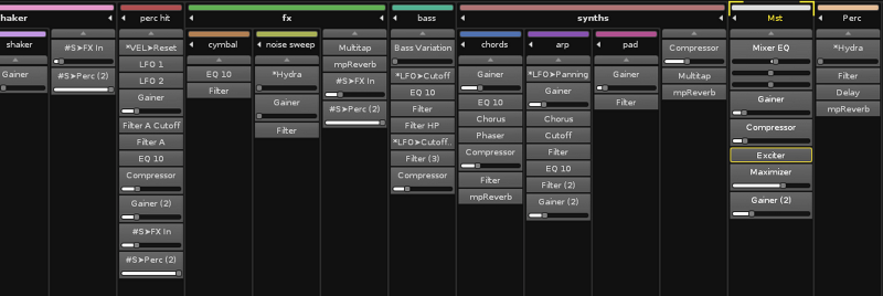Renoise channels, each with an effects chain. Data flows top to bottom.