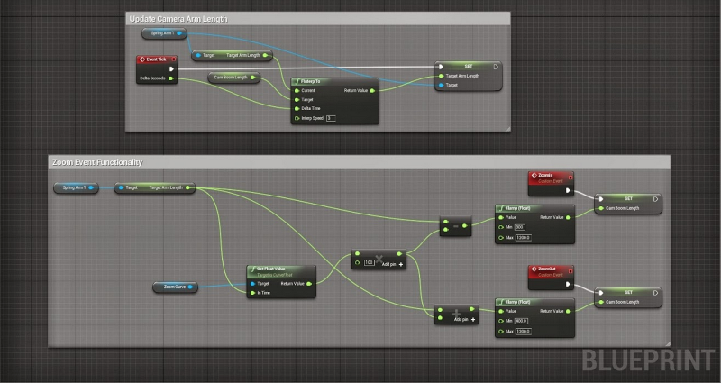 Unreal Engine 4 Blueprint