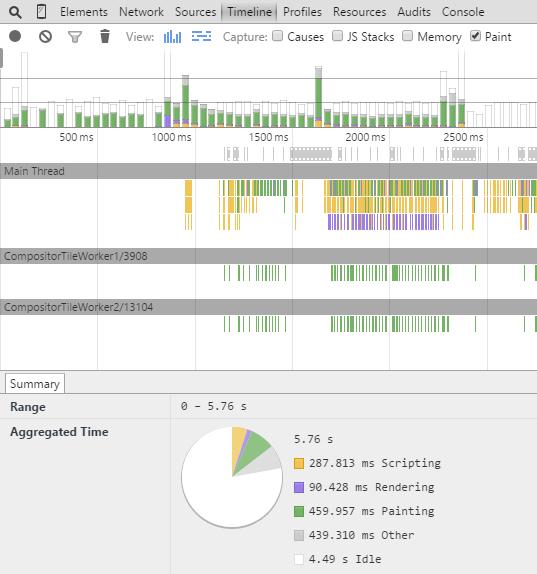 Chrome timeline tool