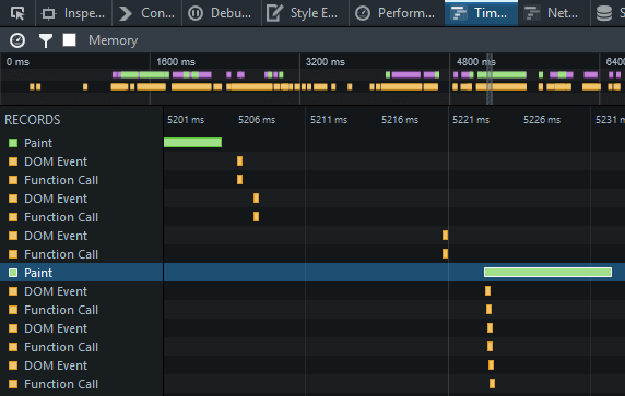 Firefox timeline tool