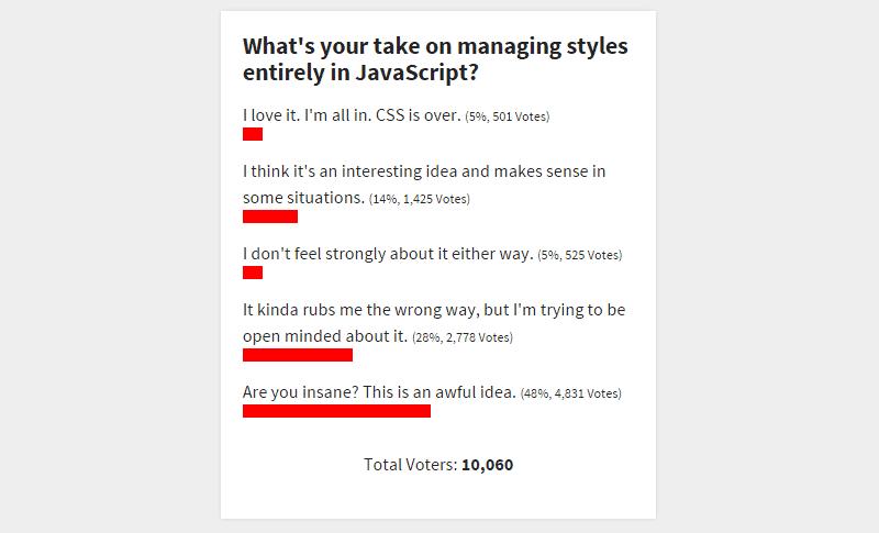 CSS-Tricks poll
