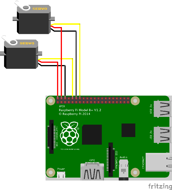 Raspberry Pi Sketch with Servos