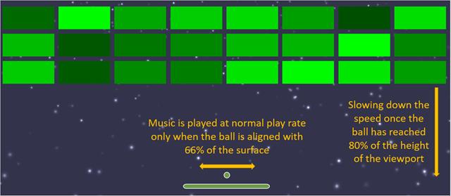 Game algorithm