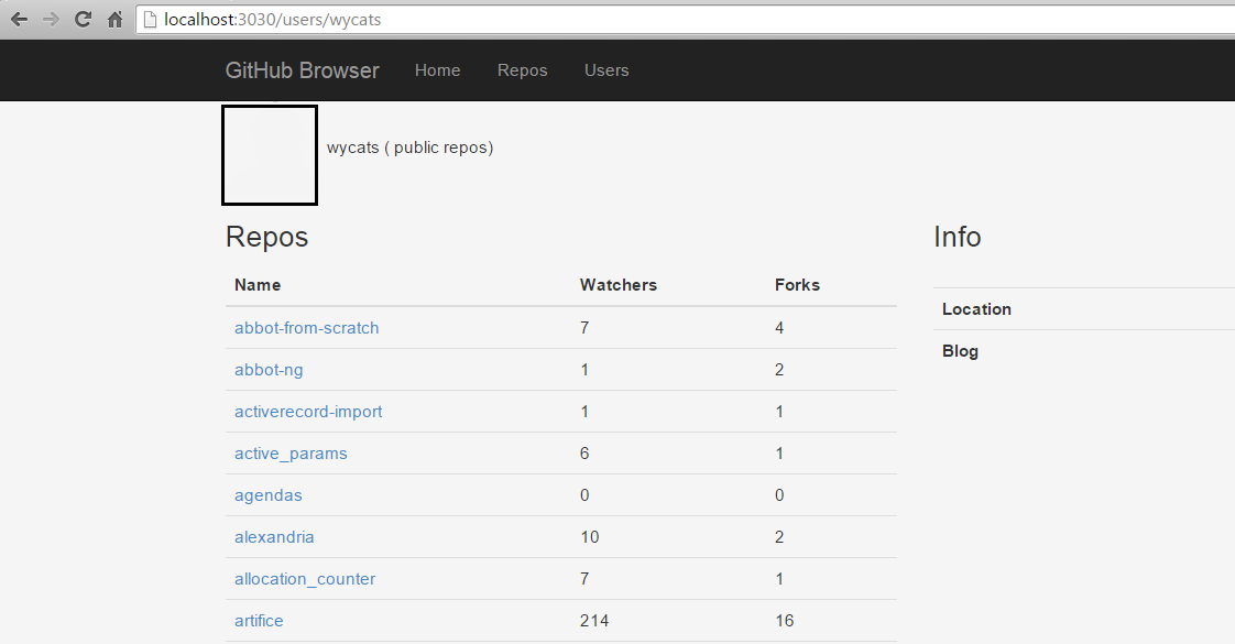 Rendr User View