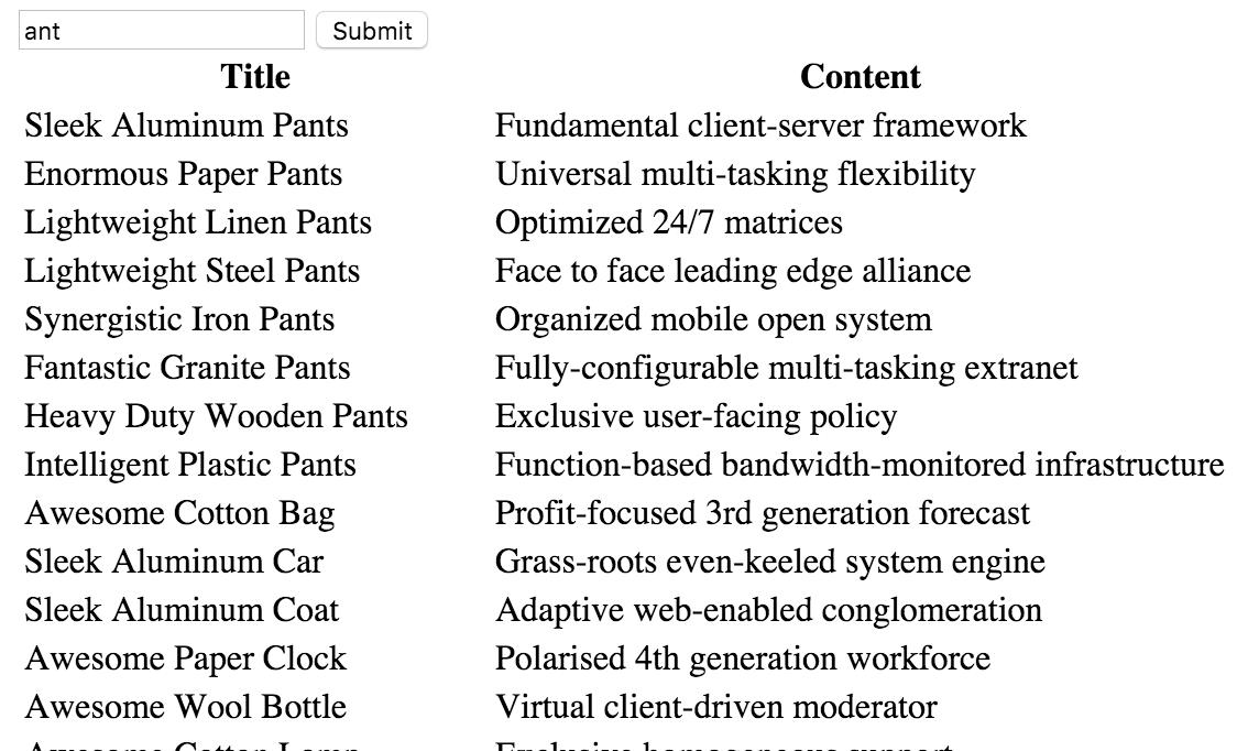 Trigram Searches in Rails and PostgreSQL for Autocomplete