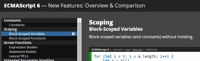 ECMAScript 6 — New Features: Overview & Comparison