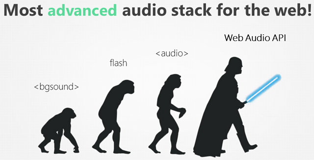 Web Audio Stack