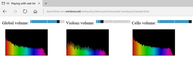 Analyser sample demo