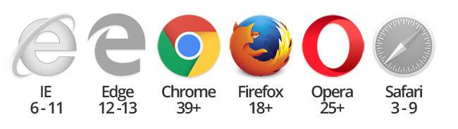 Desktop browser support for battery status API