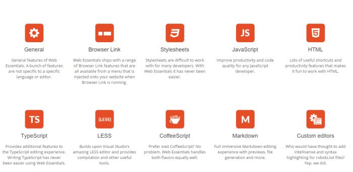 Web Essentials 2015