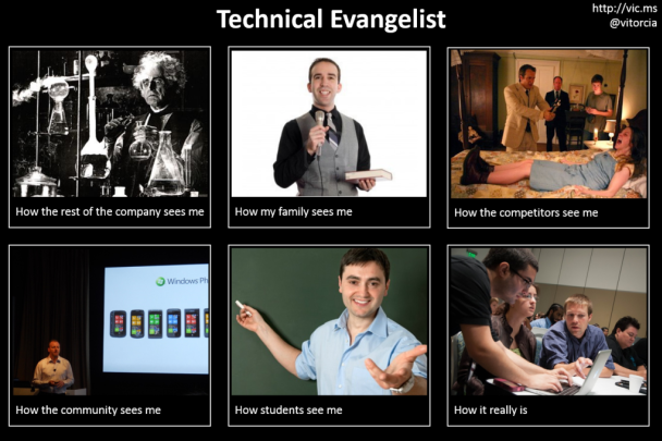 Technical evangelist's perception