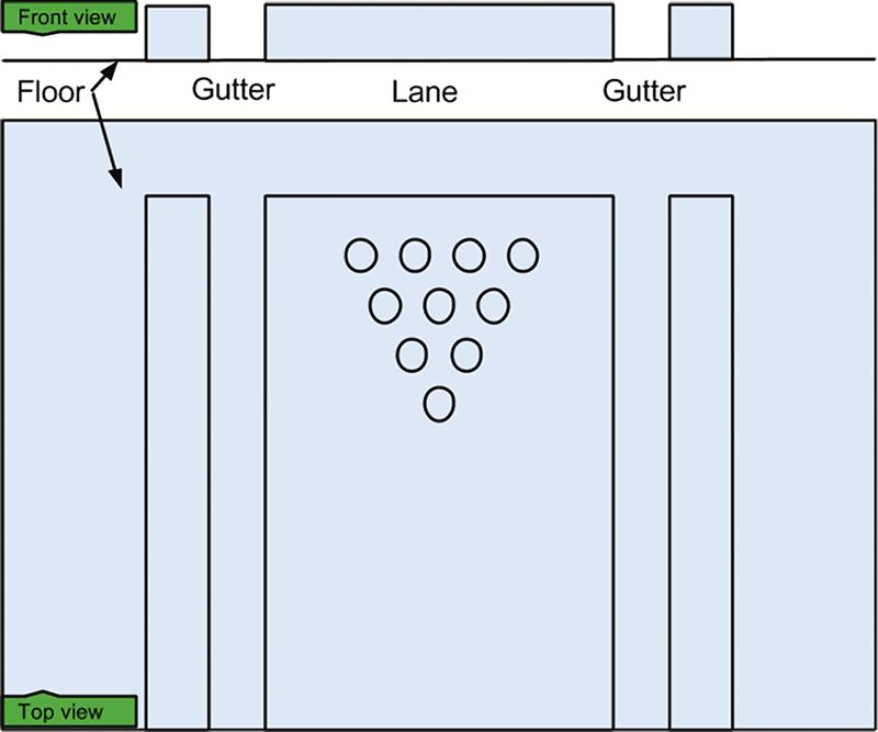 2D plan bowling lane scene