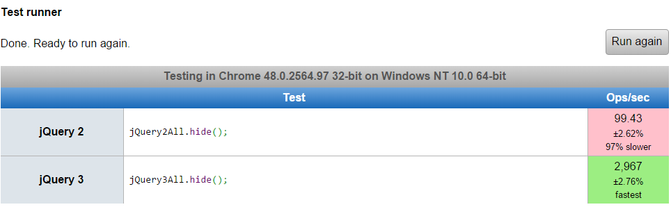 Chrome speed test