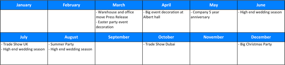 Key business events planned for year ahead (for an event decoration company)