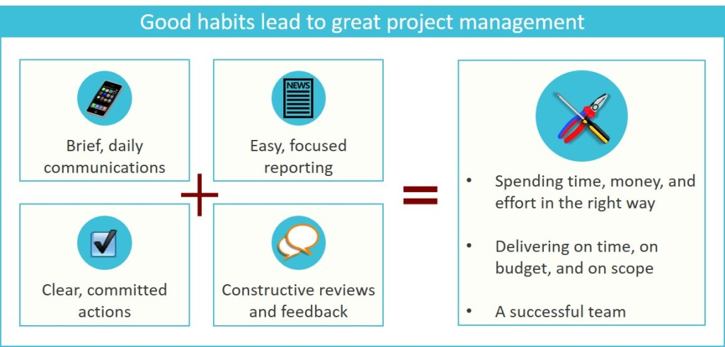 Good habits and project management