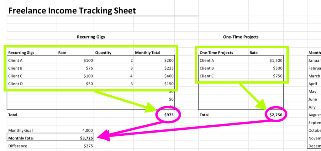 Freelance income tracking sheet