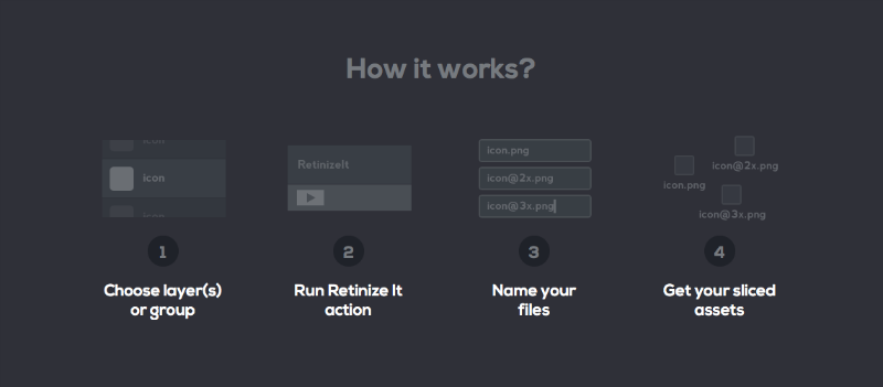 Retinize It - How it works?