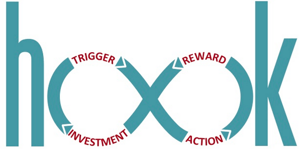 Building a hook: Trigger -> Action -> Reward -> Investment