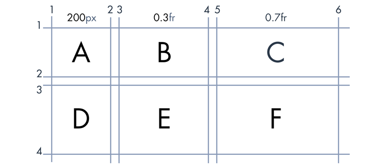 Grid Layout Spacing Example