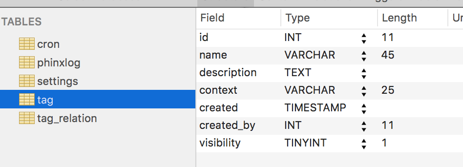 Tables visible in SequelPro