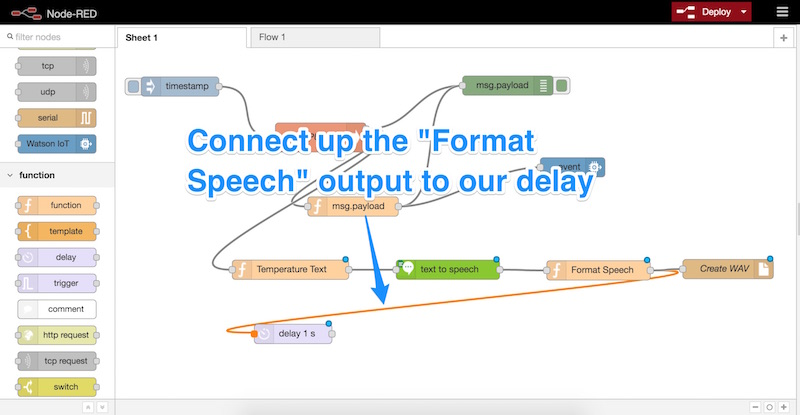 Connecting up the format speech output