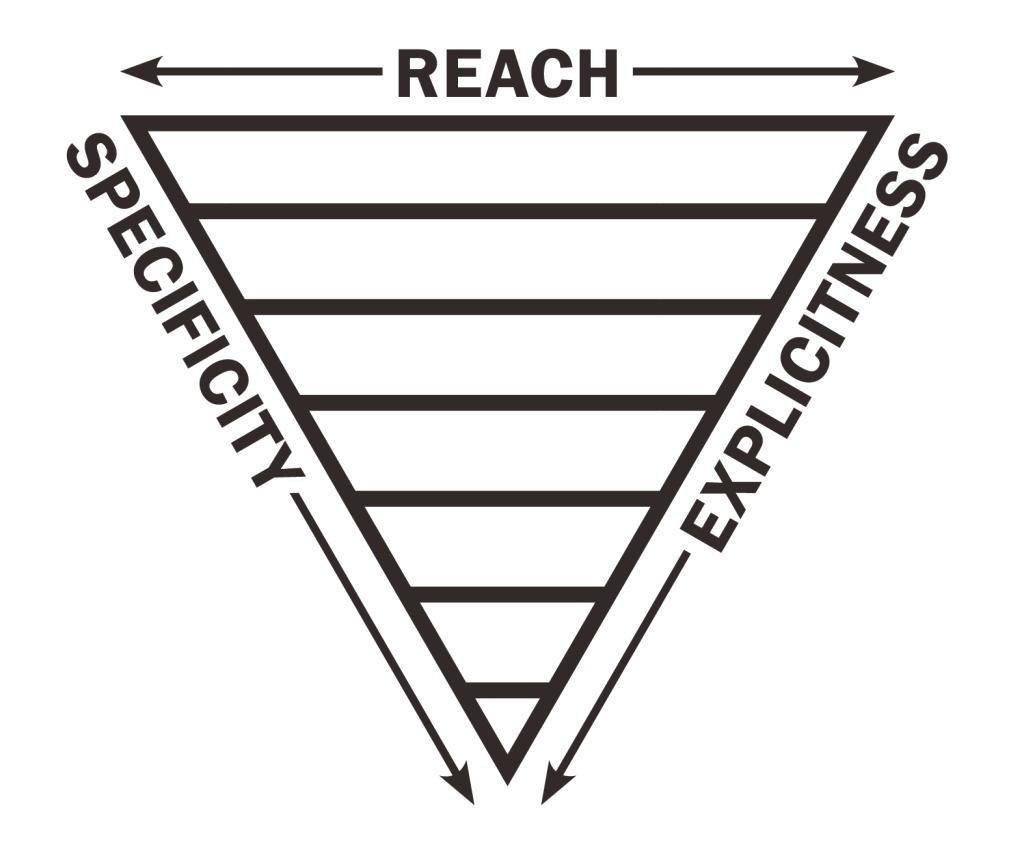 itcss-metrics