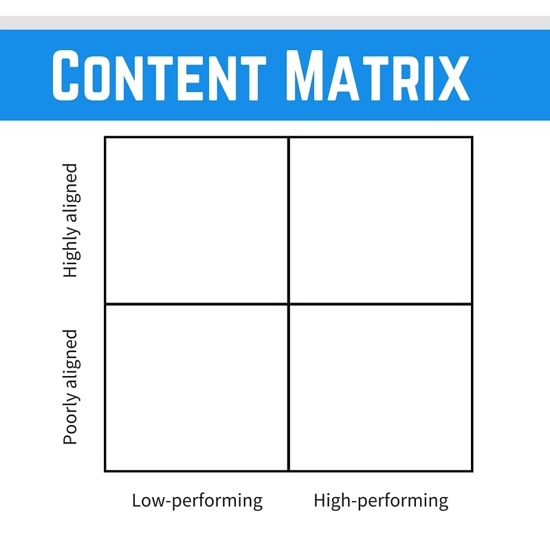 Content Matrix