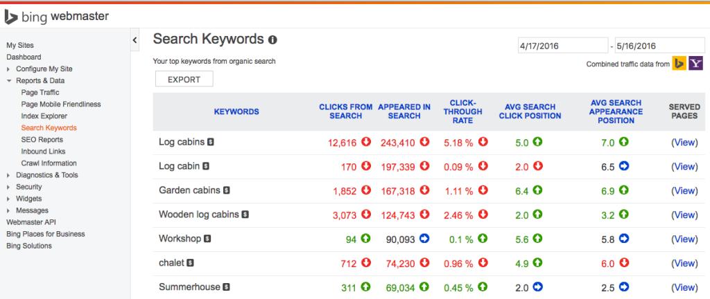 Bing Search Keywords