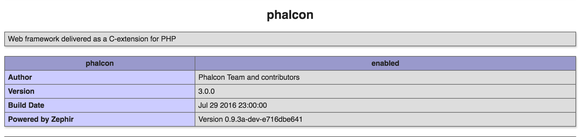 Phalcon is active in phpinfo