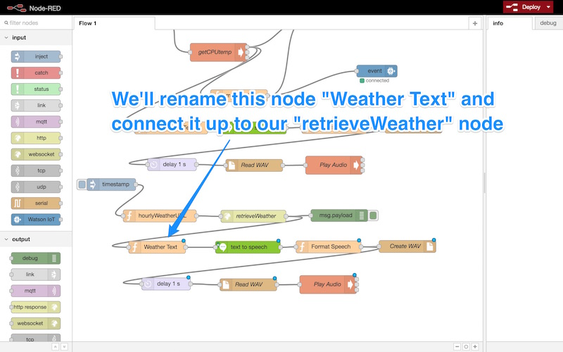 Renaming the node to Weather Text