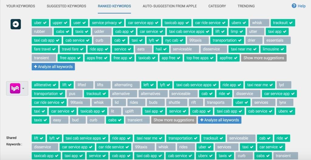 AppTweak ranked keywords
