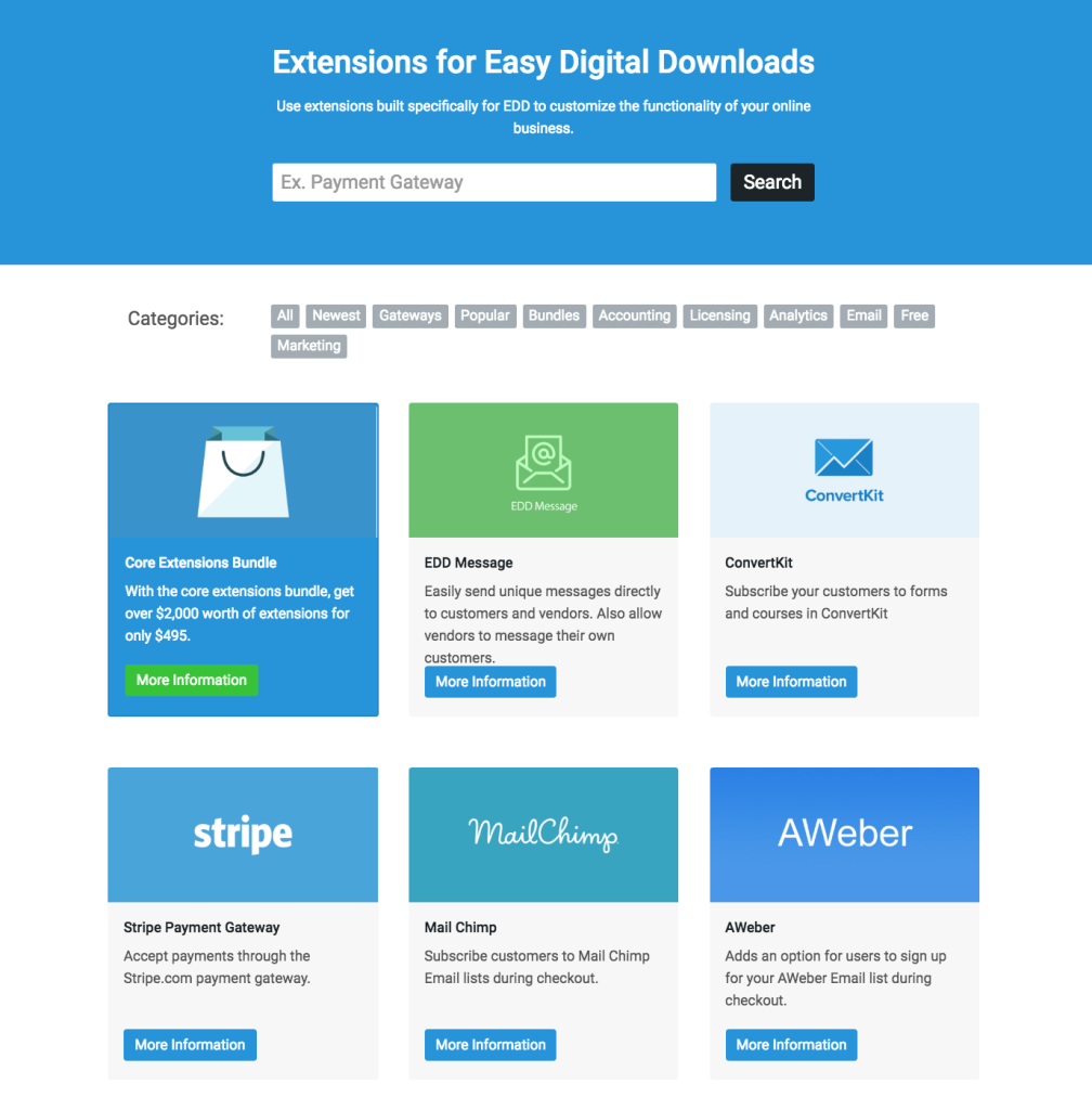 easy digital downloads extensions