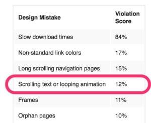 List of web design mistakes - circa 1999