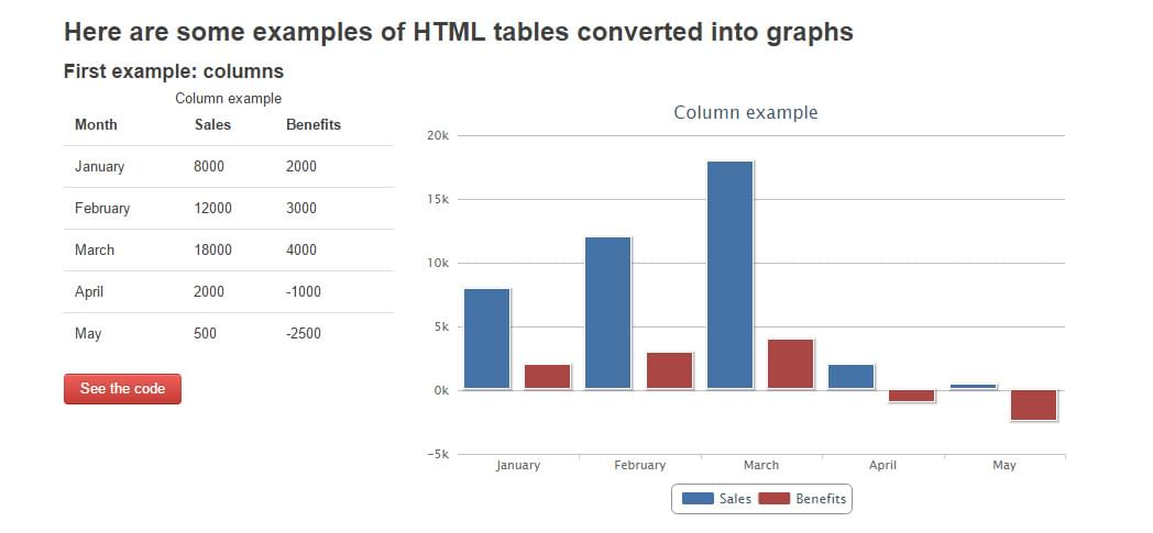 6 plugins de jquery para implementar tablas avanzadas for Html table footer