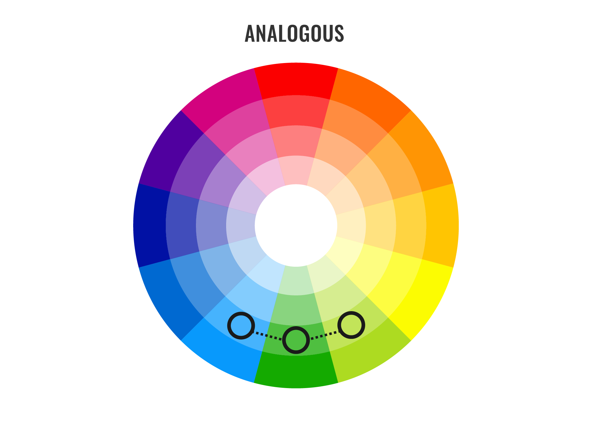 Using color schemes in mobile ui design sitepoint - Analogous color scheme definition ...