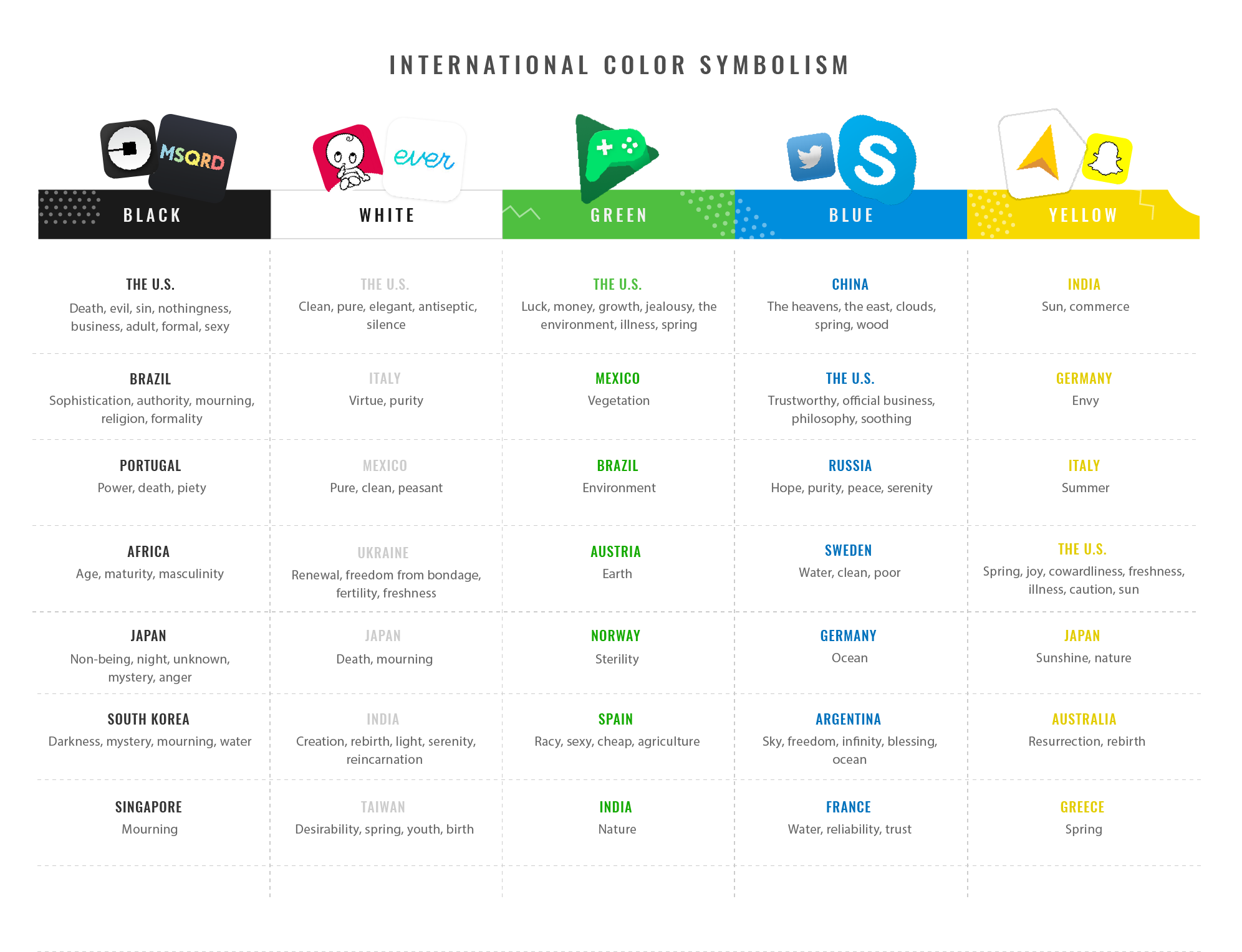 Color Meanings in Different Countries