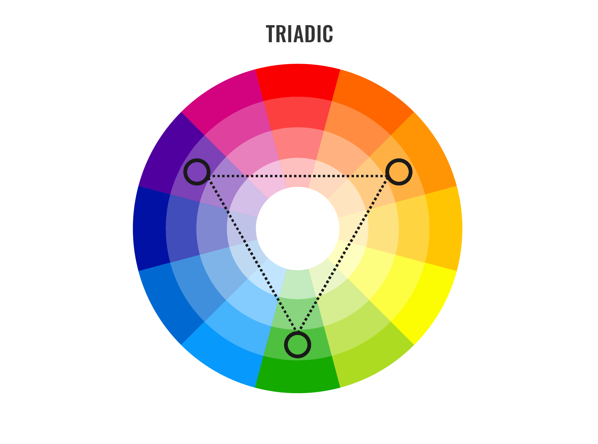 Triadic Color Schemes Home Design