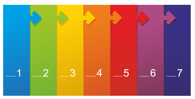 Sequence of vertical columns of different colors, each connected to the next with an overlapping error, symbolizing evolution, progress, or versioning
