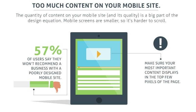 Ramifications of too much content infographic