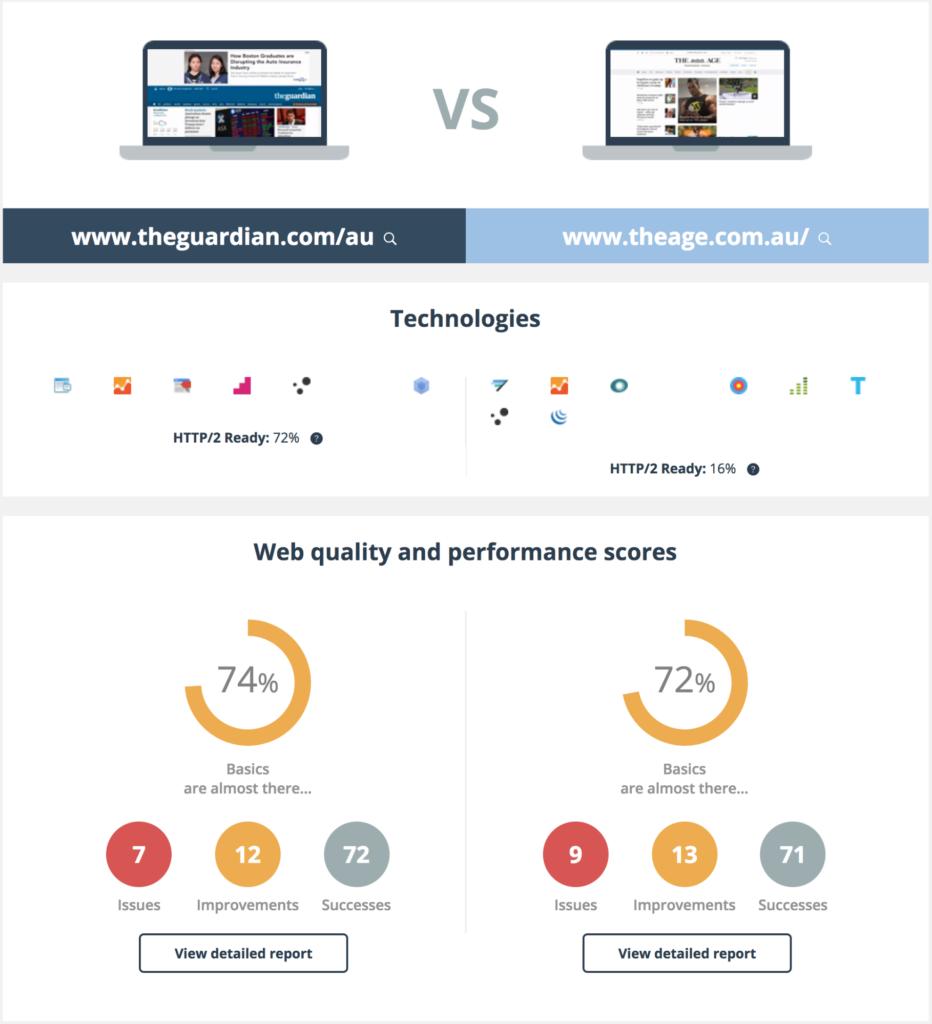 Competitive comparison