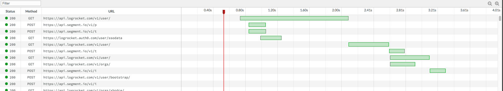 LogRocket User Session