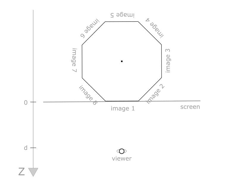 Building a 3D Rotating Carousel with CSS and JavaScript